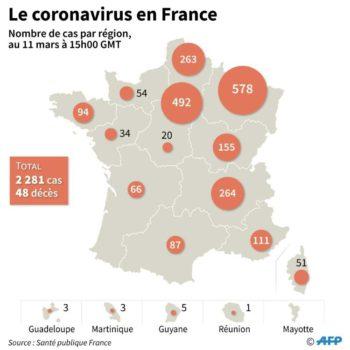 2020-03-12 Le Coronavirus en France Santé Publique AFP